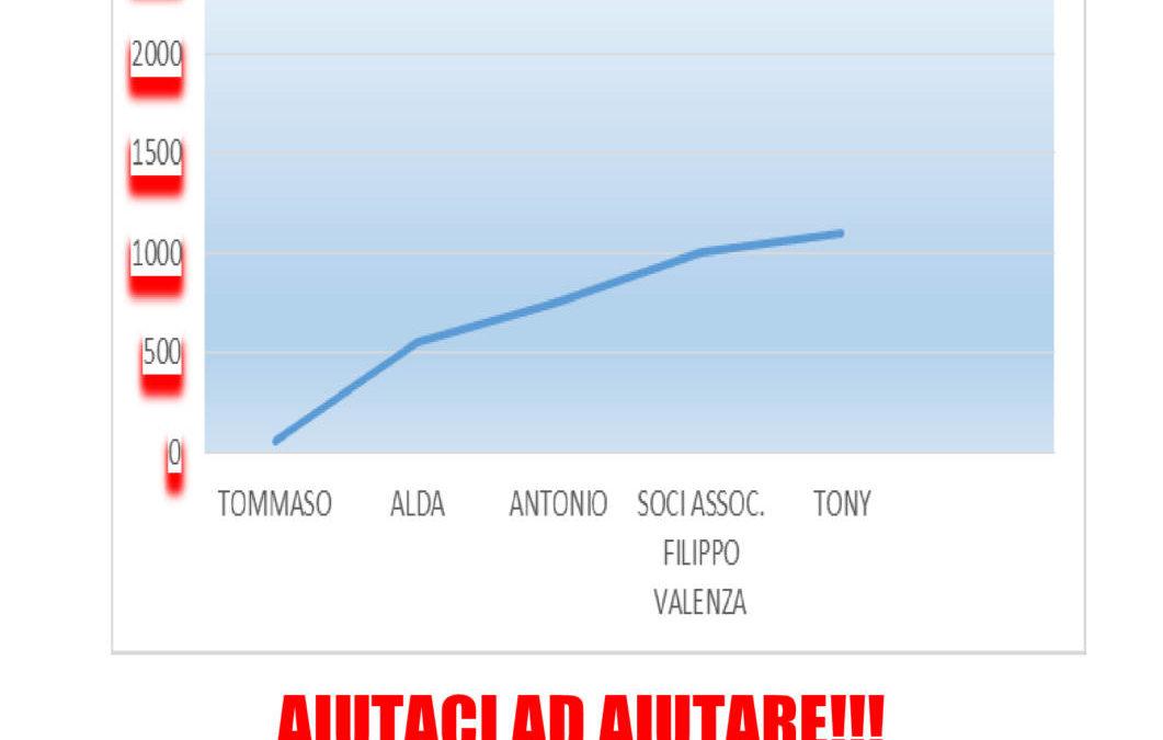 """TONY invia un contributo per la Borsa di Studio """"Corso di Lingua all'Estero"""""""